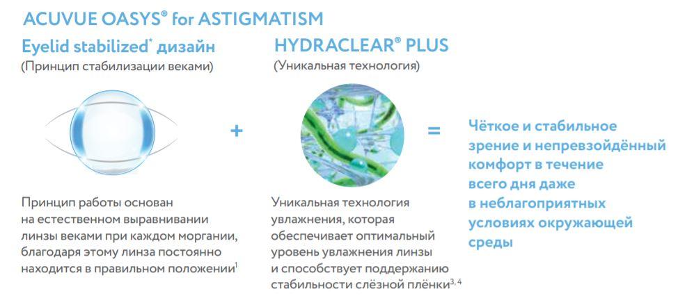 Купить Двухнедельные торические контактные линзы Acuvue Oasys for ASTIGMATISM Johnson & Johnson ᐉ Магазин линз