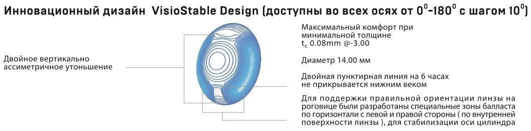 Купить Місячні торичні контактні лінзи Miru 1 month for Astigmatism Menicon ᐉ Магазин лінз